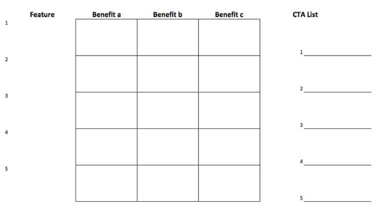 feature-benefit-matrix