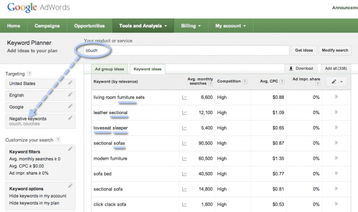 lsi adwords