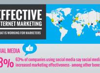 Эффективный интернет-маркетинг