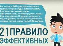 Как использовать B2B маркетинг в социальных медиа | 2 часть