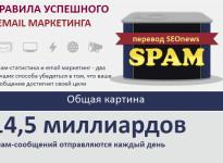 Лучшая практика E-mail маркетинга